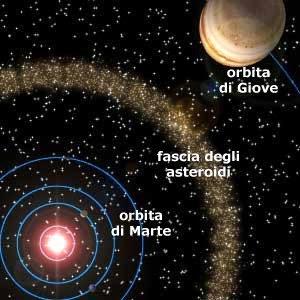 Foto Mallona 3 fasciasteroidi